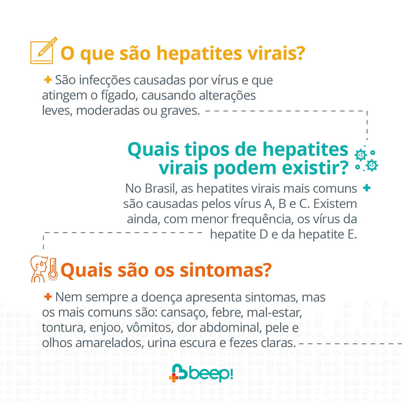 Hepatites virais: o que são?