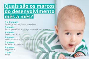 Tabela Marcos do Desenvolvimento do Bebê
